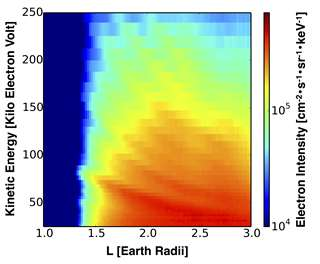 NASA spacecraft reveal 'zebra stripe' structure in Earth's inner radiation belt