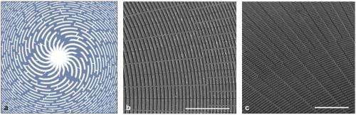 SLAC-invented etching process builds custom nanostructures for X-ray optics