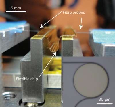 New technology to fabricate high-performance, flexible optical devices