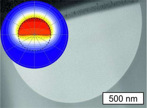 Breakthrough technique offers prospect of silicon detectors for telecommunications