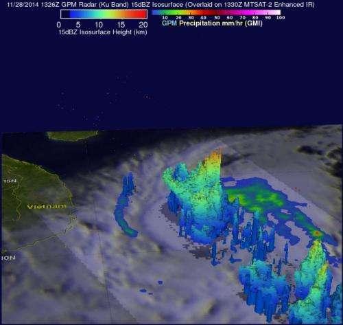 NASA satellites provide triple coverage on Tropical Storm Sinlaku