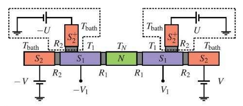 superconducting refrigerator