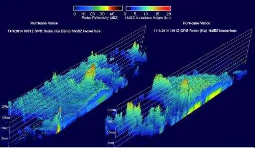 NASA's TRMM and GPM satellites analyze Hurricane Vance before landfall