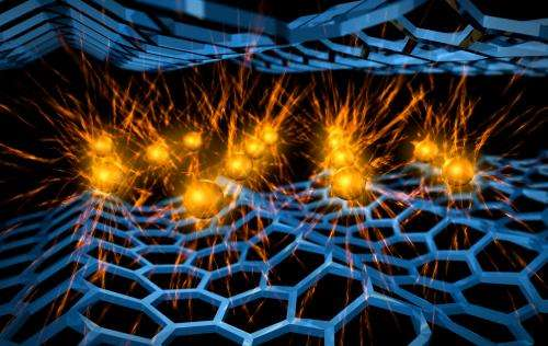 Scientists discover potential way to make graphene superconducting