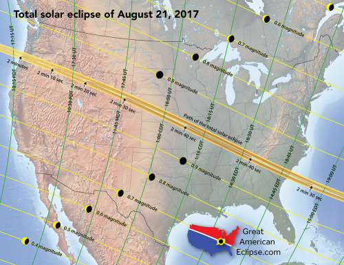 Anticipating the 2017 solar eclipse