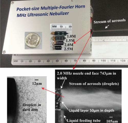 A pocket-size ultrasonic nebulizer employing a novel nozzle improves inhalers
