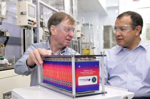 Argonne battery technology confirmed by U.S. Patent Office