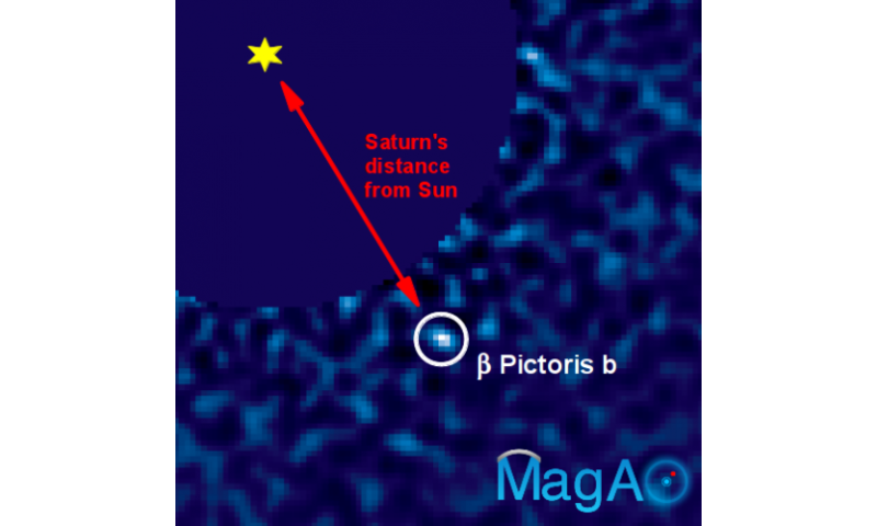 an analysis of the celestial body of beta pictoris system in astronomical research