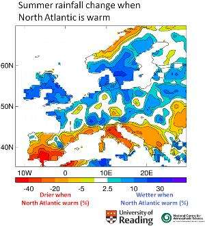 Atlantic current decline could be good news for the British summer
