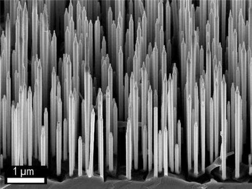 Better solar cells, better LED light and vast optical possibilities