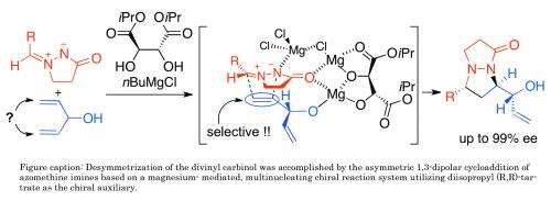 Broadening the scope for synthesising optically active compounds