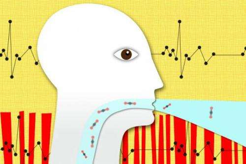 By analyzing carbon dioxide in the breath, an algorithm could help determine how to treat patients