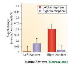 Call to scientists: stop excluding left-handed people from scientific studies!