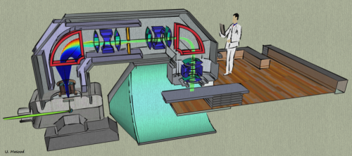 Compact proton therapy for fight against cancer