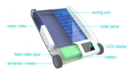 Desolenator has tech for water independence, looks to 2015 (w/ Video)