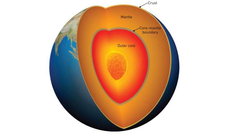 Directionality of crystal elasticity offers explanation for variable seismic character of the inner Earth