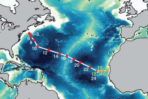Dissolved iron in North Atlantic traced to sources