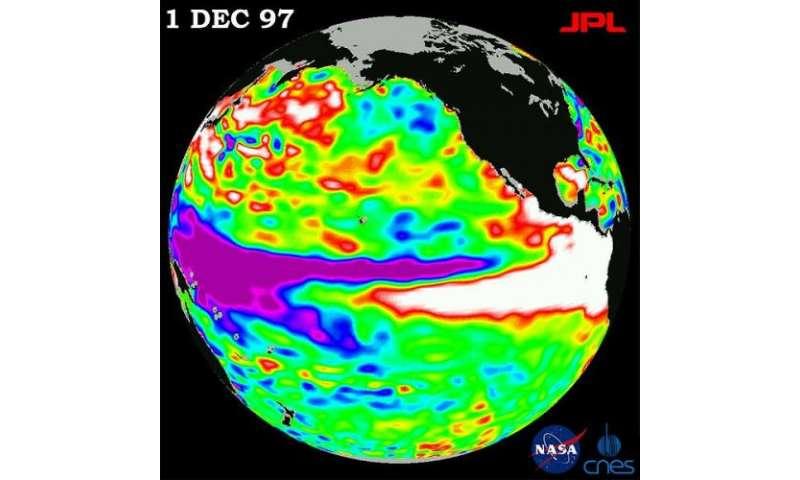 El Nino