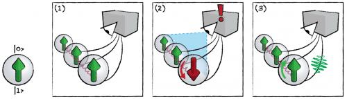 Error correction cartoon