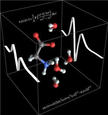 Fingerprint of dissolved glycine in the Terahertz range explained