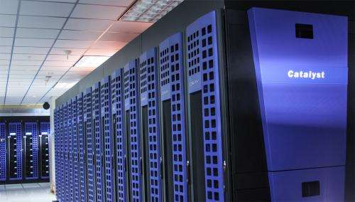 First-of-a-kind supercomputer at Lawrence Livermore