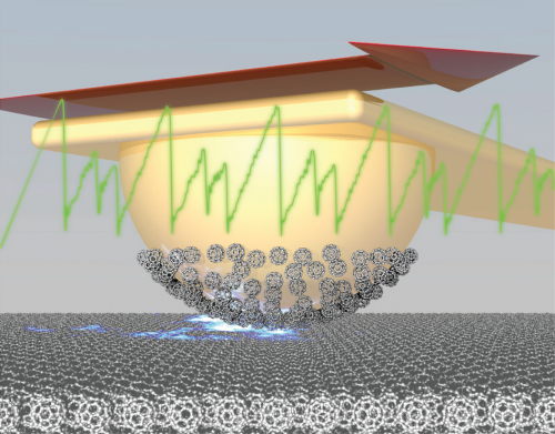 Fullerene spheres can be used to slide in the nanoworld