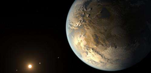 Habitable exoplanets are bad news for humanity