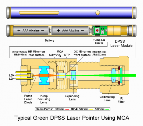 Helping the judicial system understand laser strikes on aircraft