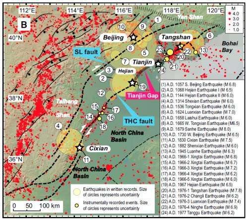 High earthquake danger in Tianjin, China