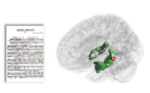 Hippocampal activity during music listening exposes the memory-boosting power of music