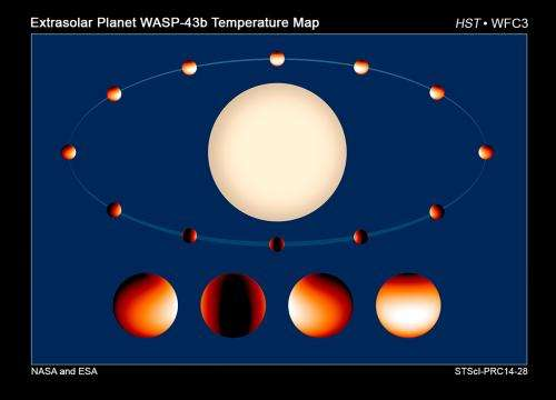 Hubble project involving CU-Boulder maps temperature, water vapor on wild exoplanet
