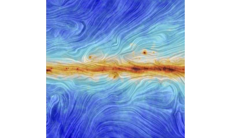 Image: The magnetic field along the Galactic plane