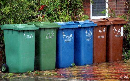 Is falling recycling rate due to 'green fatigue'?