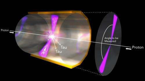 Is the Higgs boson a piece of the matter-antimatter puzzle?