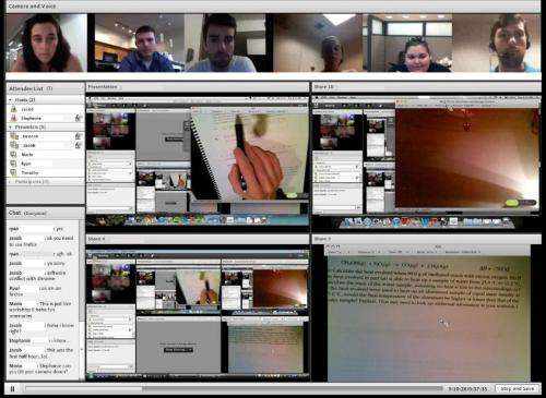 IUPUI faculty and undergrad researchers evaluate peer-led team learning in cyberspace