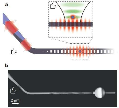 New 'switch' could power quantum computing