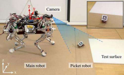 Big to tiny robots on risky ground: You go first