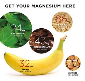 Magnesium Cuts Diabetes Risk