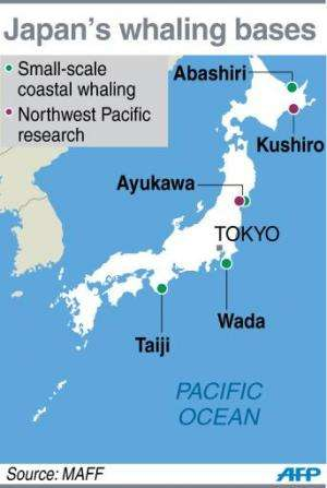 Map showing Japan's whaling bases