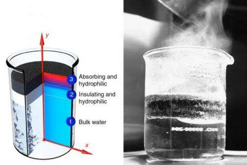 Material generates steam under solar illumination