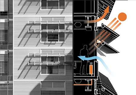 Missing ingredient in energy-efficient buildings: People