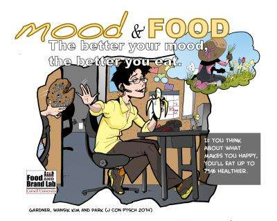 Mood and food: The better your mood, the better you eat