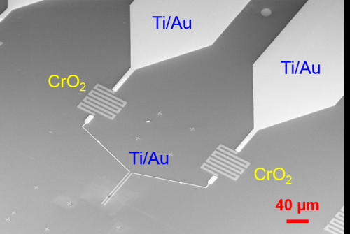 Nanoscale resistors for quantum devices