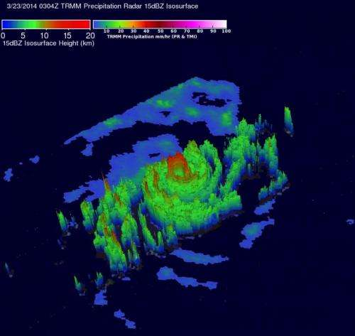 NASA catches Gillian as a super-cyclone before quickly dissipating