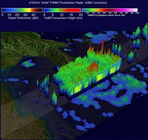 NASA sees hurricane-strength Tropical Cyclone Ita heading toward Queensland