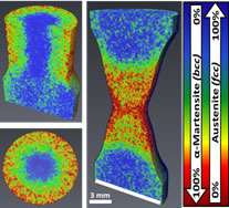 Neutron tomography technique reveals phase fractions of crystalline materials in 3-dimensions
