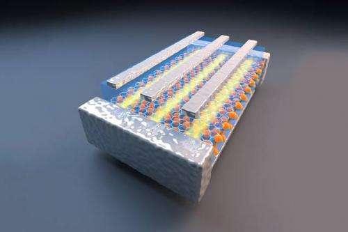 New 2-D quantum materials for nanoelectronics