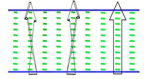 New 3-D display technology promises greater energy efficiency