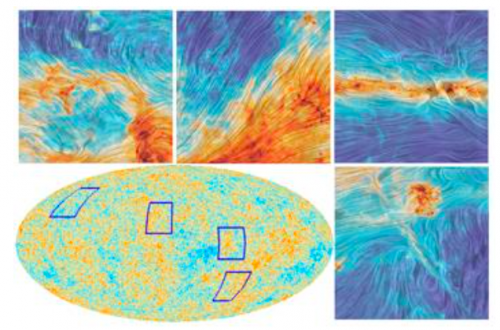 New revelations on dark matter and relic neutrinos