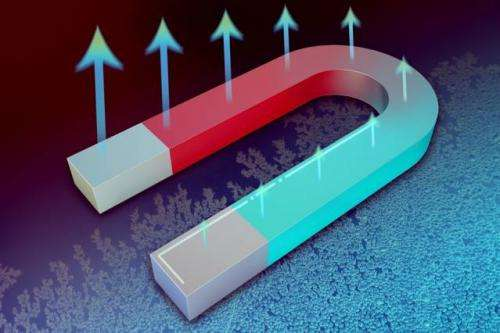 New theory predicts magnets may act as wireless cooling agents.